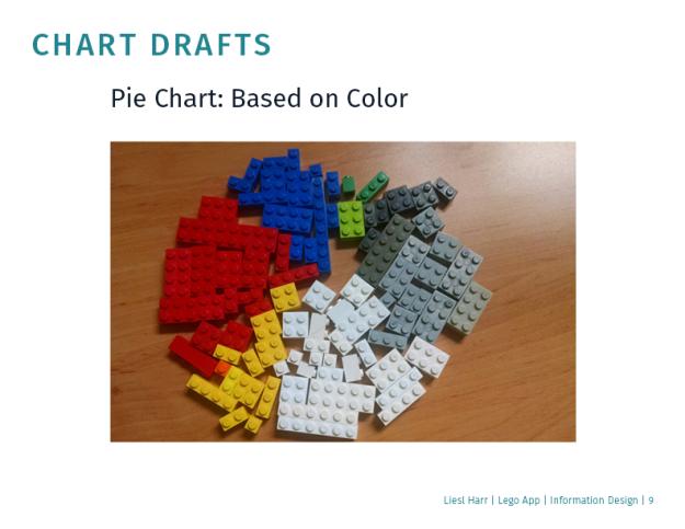 Chart Drafts
