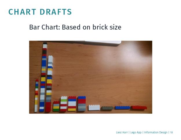 Chart Drafts2