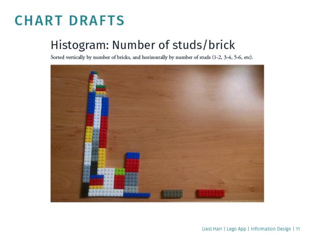 Chart Drafts3
