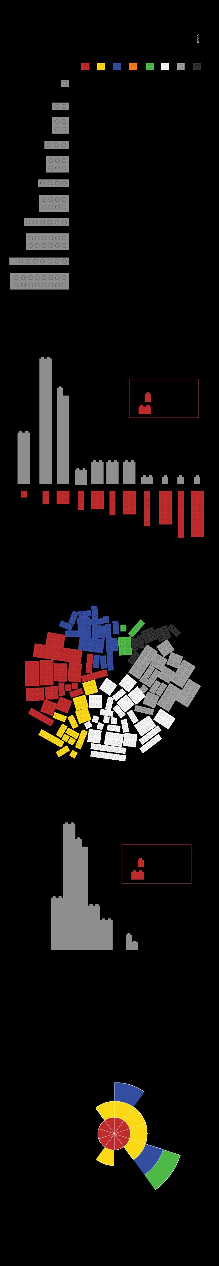 lego-app-better