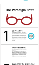 7 Habits Website Drafts