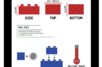Lego Data App